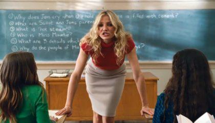 Courrier des lecteurs : Le look d'une enseignante