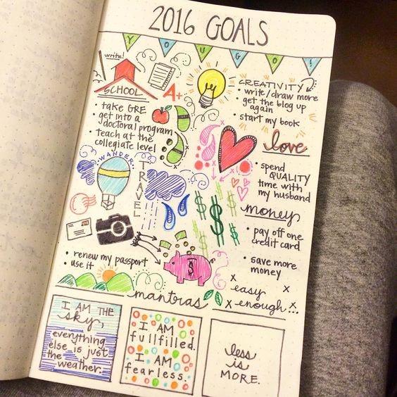 journal, agenda, organisation