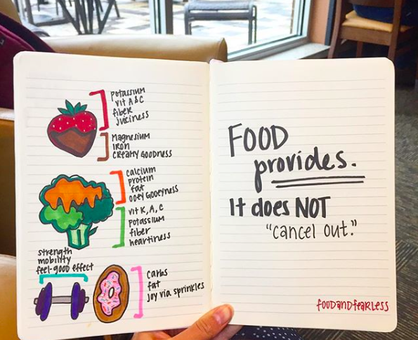 food and fearless cahier notes nourriture