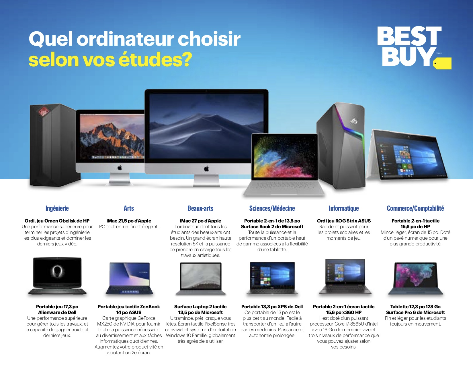 best buy canada laptops ordinateurs portables selon études